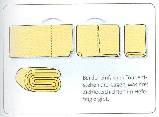 Touren_1