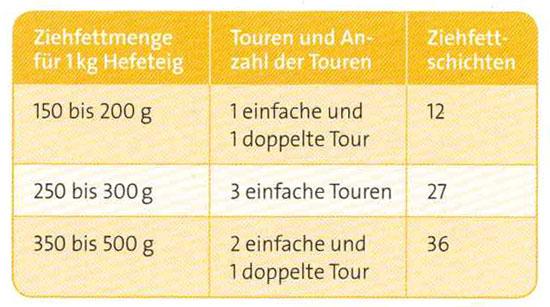 Touren_3